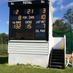 Torquay scoreboard