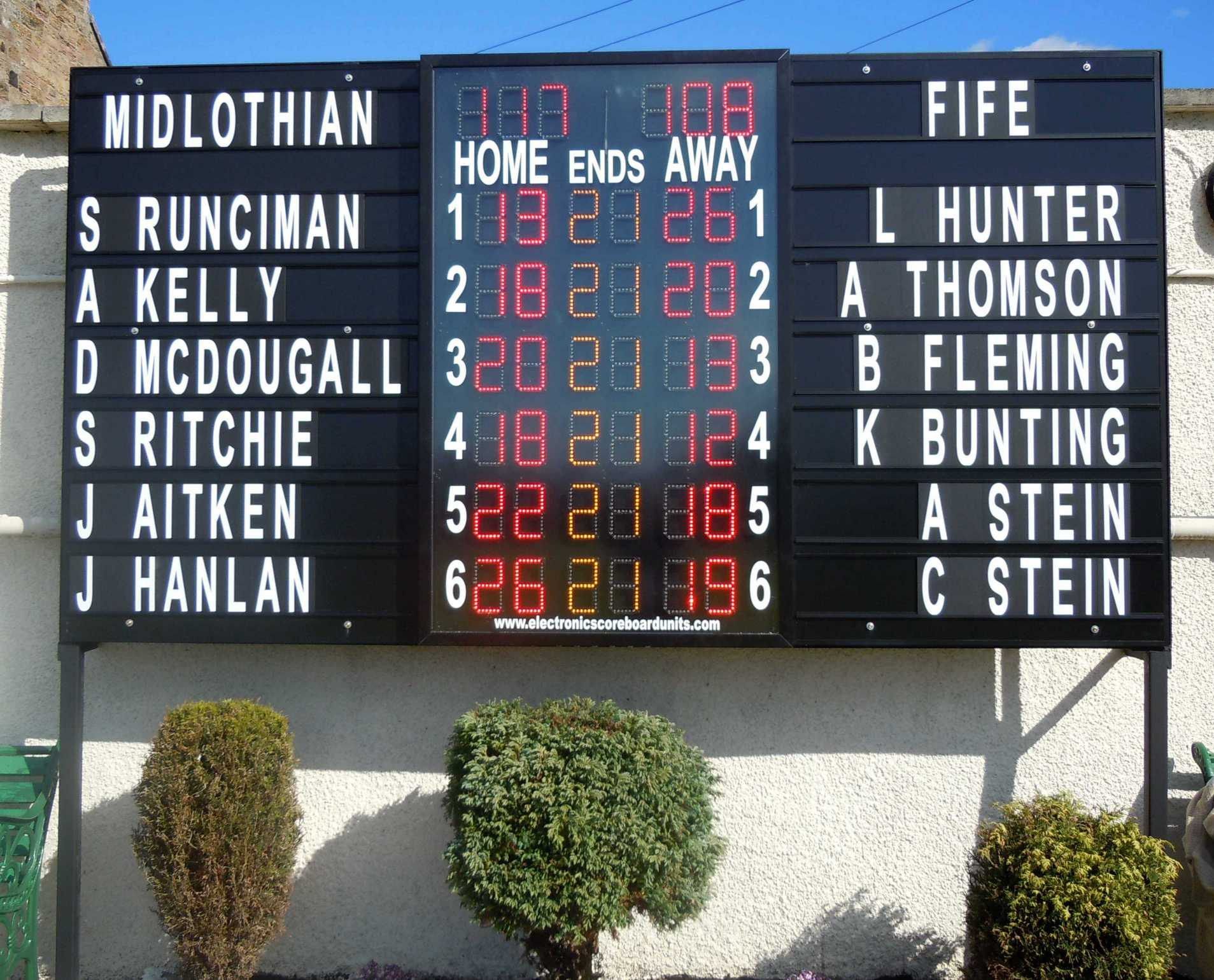 Large Outdoor Electronic Bowls scoreboard