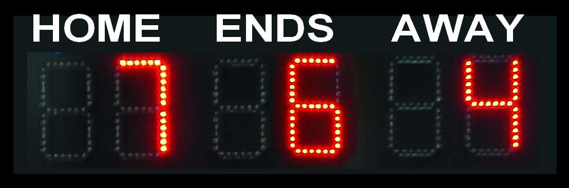 Electronic Bowls Scoreboard