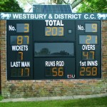 Solar powered electronic cricket scoreboard